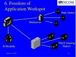 6 freedom of application workspot