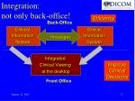 integration not only back office