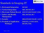 standards in imaging it