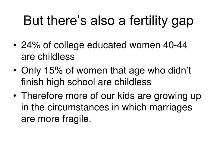 But there's also a fertility gap