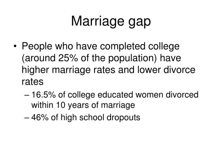 Marriage gap