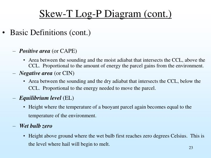 Ppt Atmospheric Stability And The Skew Tlog P Diagram Powerpoint