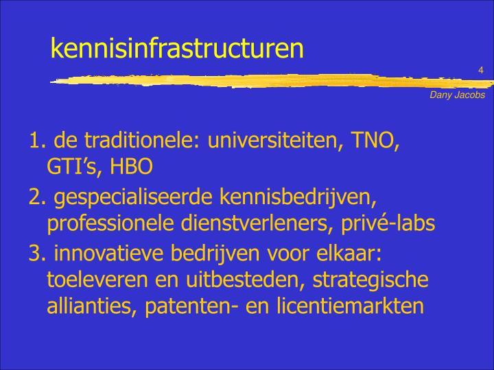 kennisinfrastructuren