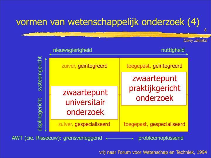 vormen van wetenschappelijk onderzoek (4)