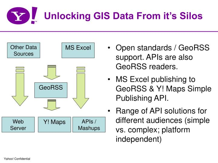 Unlocking gis data from it s silos