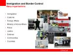 immigration and border control many organisations