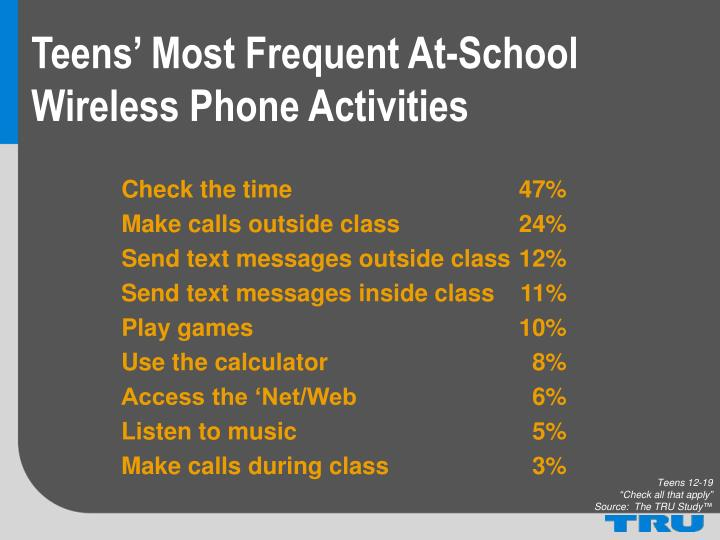 Teens most frequent at school wireless phone activities