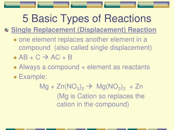 5 Basic Types of Reactions
