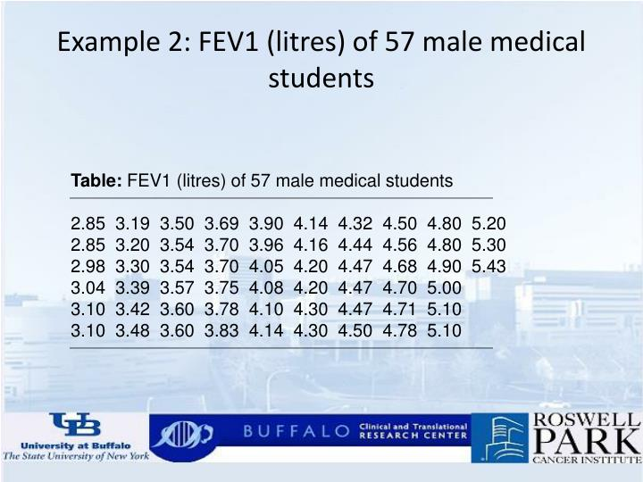 Example 2: FEV1 (litres) of 57 male medical students