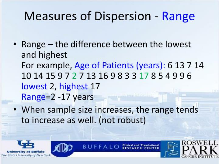 Range – the difference between the lowest and highest