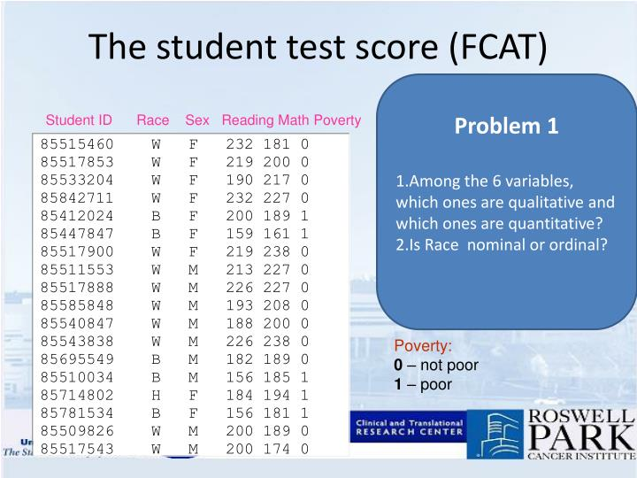 The student test score (FCAT)