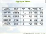 aggregate means