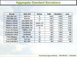 aggregate standard deviations