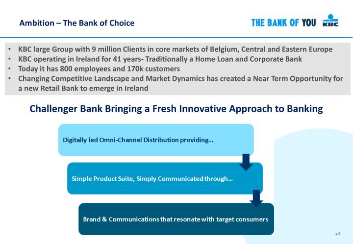 Ambition – The Bank of Choice