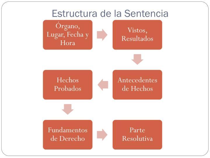 Estructura de la Sentencia