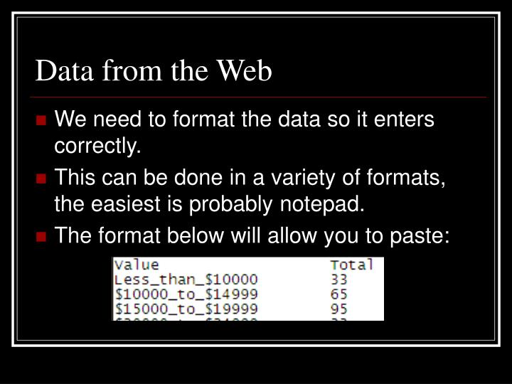 Data from the Web