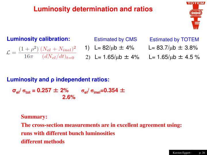 Luminosity determination and ratios