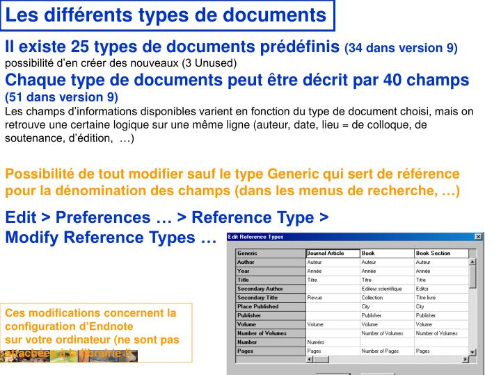 Les différents types de documents