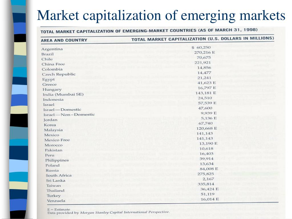 PPT - Introduction Overview of Financial Markets and
