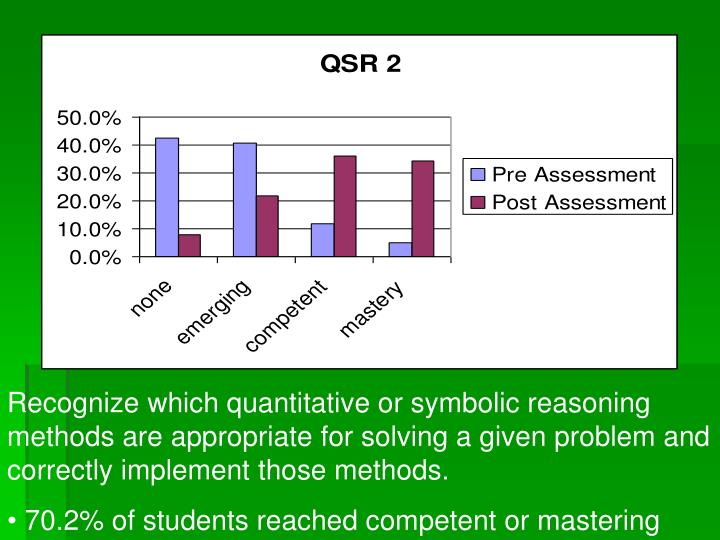 Recognize which quantitative or symbolic reasoning methods are appropriate for solving a given problem and correctly implement those methods.