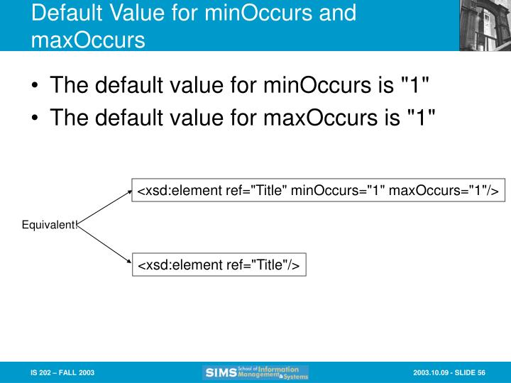 Default Value for minOccurs and maxOccurs