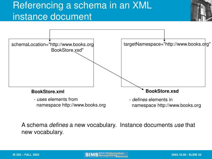 Referencing a schema in an XML instance document