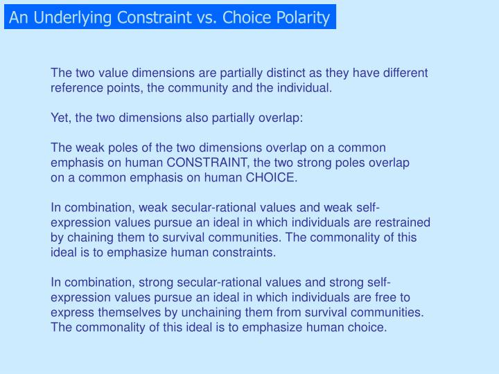An Underlying Constraint vs. Choice Polarity