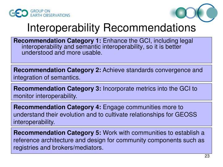 Interoperability Recommendations