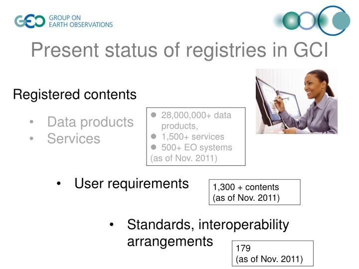 Present status of registries in GCI