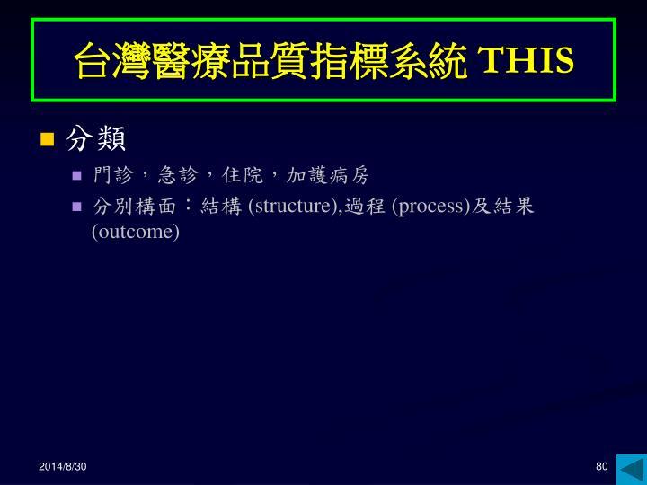 台灣醫療品質指標系統