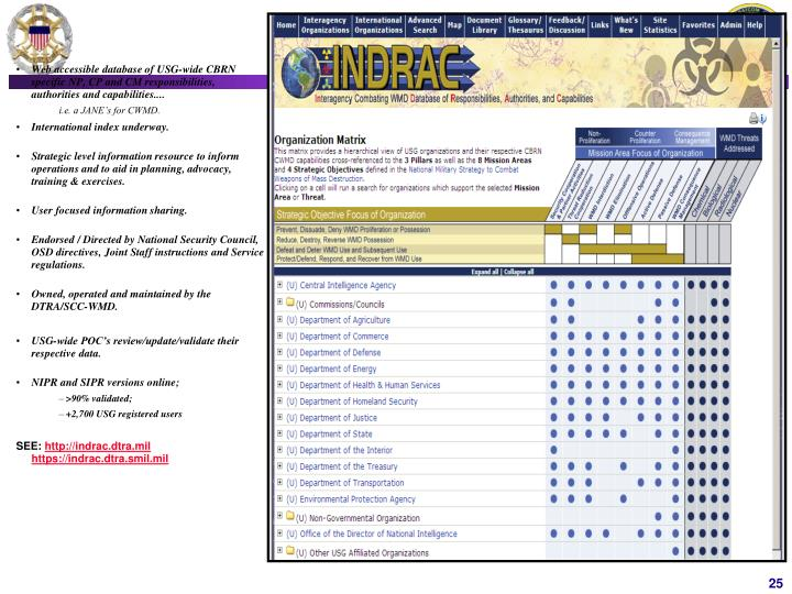 Web accessible database of USG-wide CBRN specific NP, CP and CM responsibilities, authorities and capabilities....