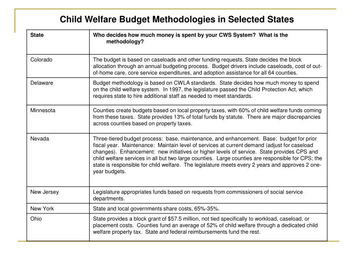 Child Welfare Budget Methodologies in Selected States