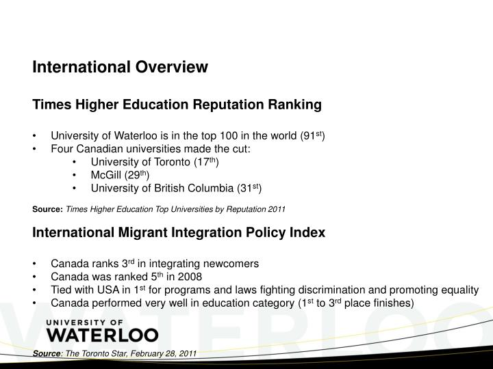 International Overview