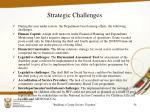 strategic challenges