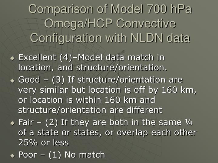 Comparison of Model 700 hPa Omega/HCP Convective Configuration with NLDN data