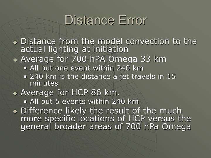 Distance Error