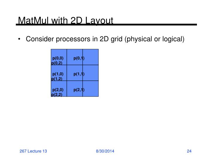 MatMul with 2D Layout