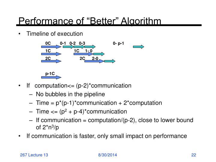 """Performance of """"Better"""" Algorithm"""