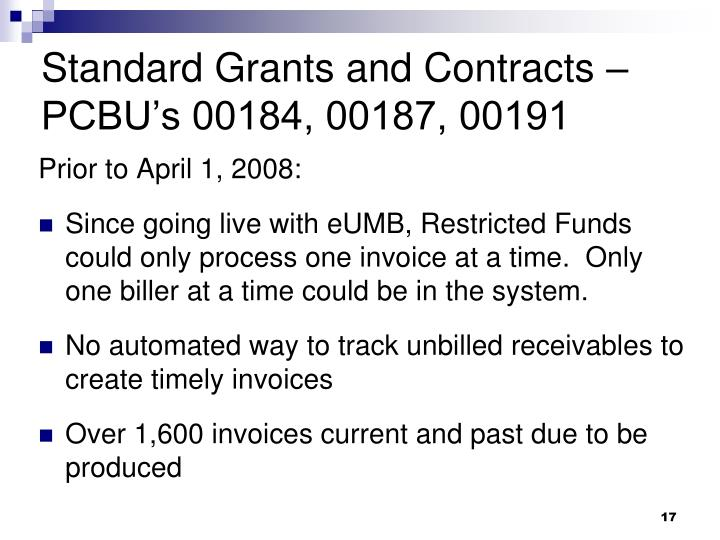 Standard Grants and Contracts – PCBU's 00184, 00187, 00191