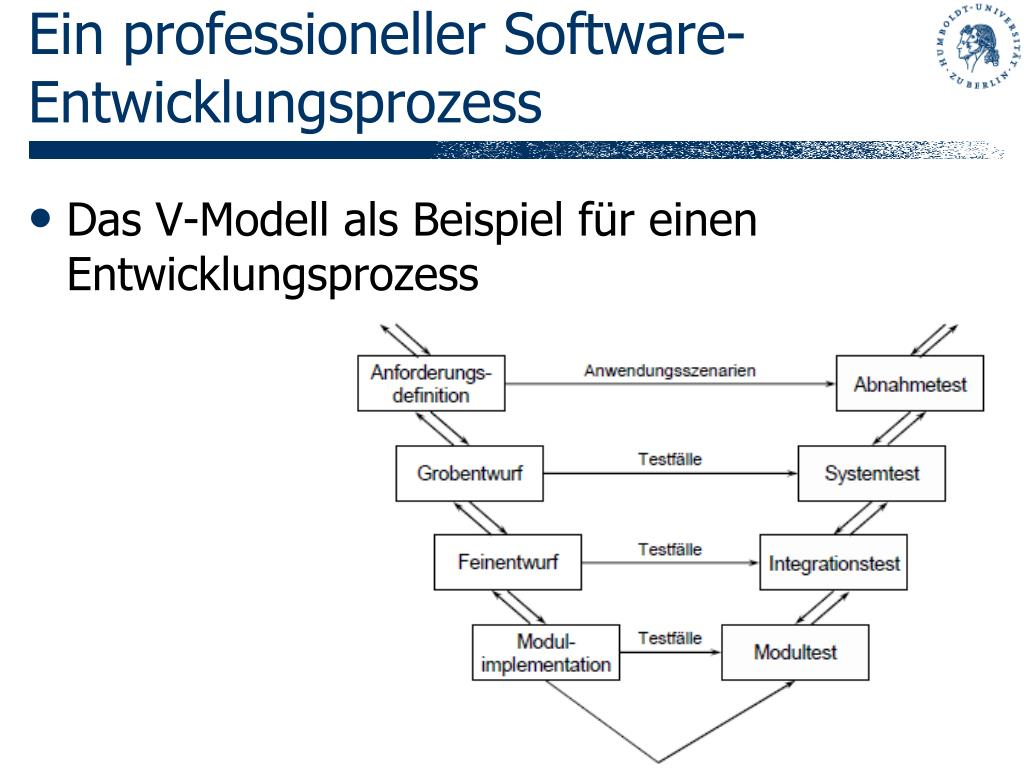 PPT - Grundlagen der Programmierung (GP) PowerPoint