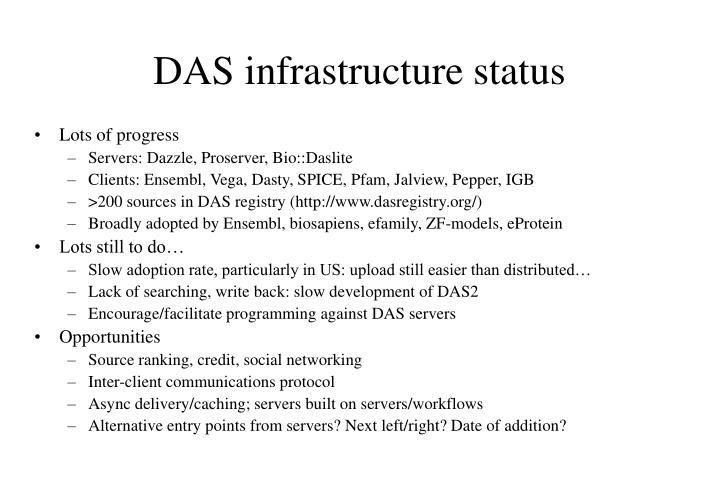 DAS infrastructure status