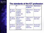 the standards of the ict profession
