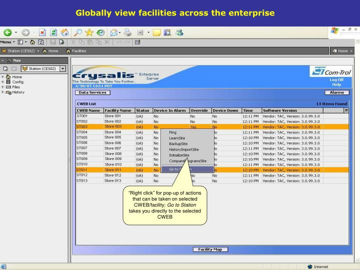 Globally view facilities across the enterprise