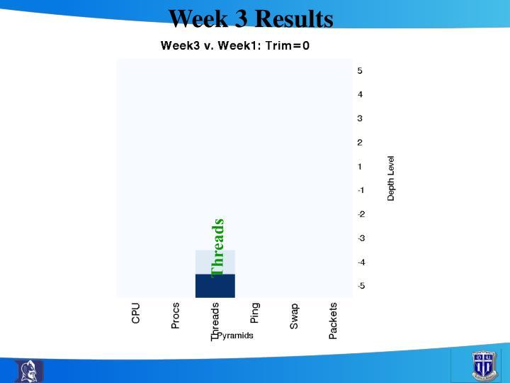 Week 3 Results
