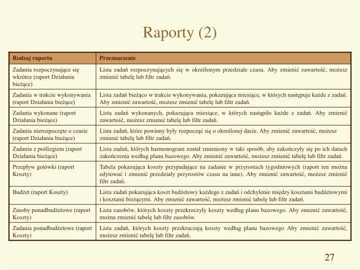 Raporty (2)