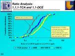 ratio analysis 1 1 1 tca and 1 1 dce