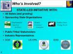 who s involved