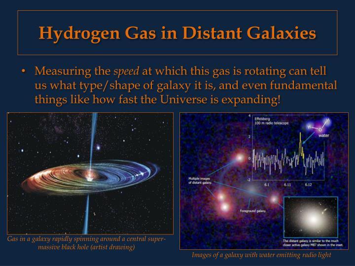 Hydrogen Gas in Distant Galaxies
