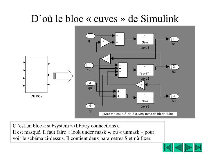 D'où le bloc «cuves» de Simulink