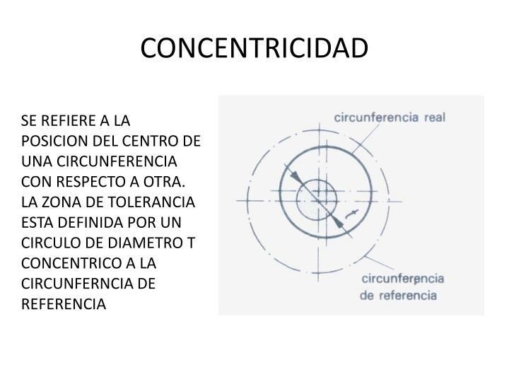 CONCENTRICIDAD
